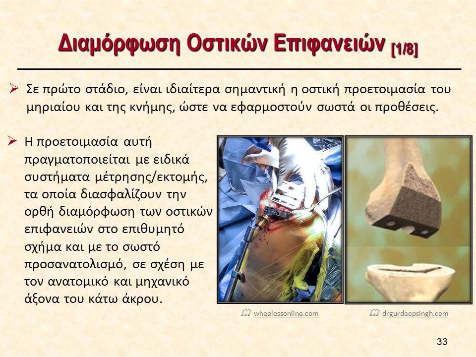 Διαμόρφωση Οστικών Επιφανειών [2/8]